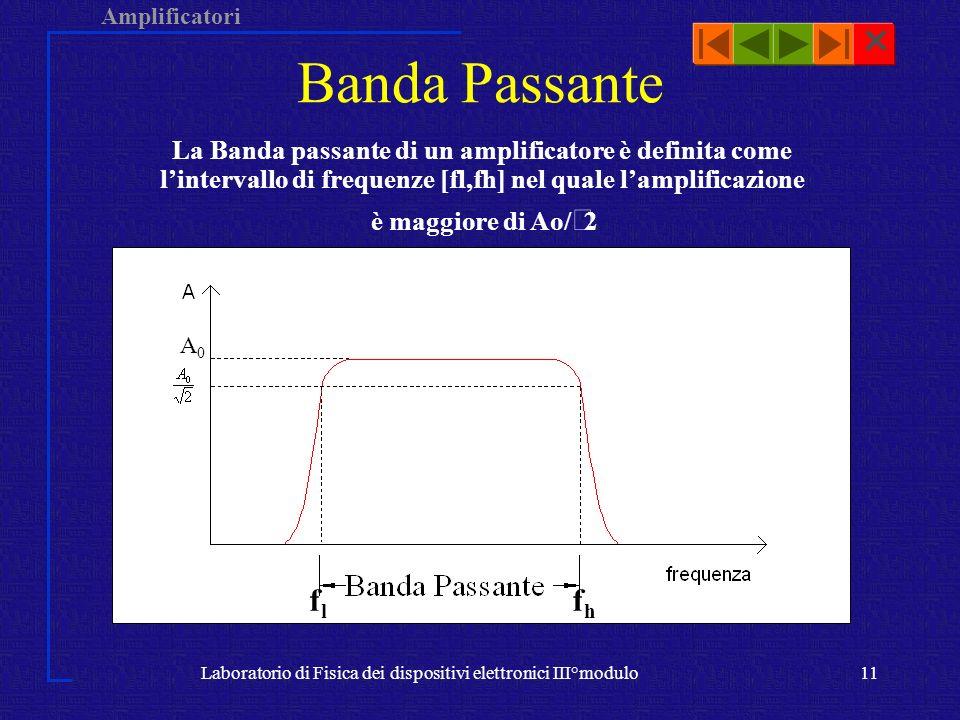 Banda PassanteLa Banda passante di un amplificatore è definita come. l'intervallo di frequenze [fl,fh] nel quale l'amplificazione.